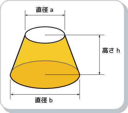 円錐台 の展開図についての ...